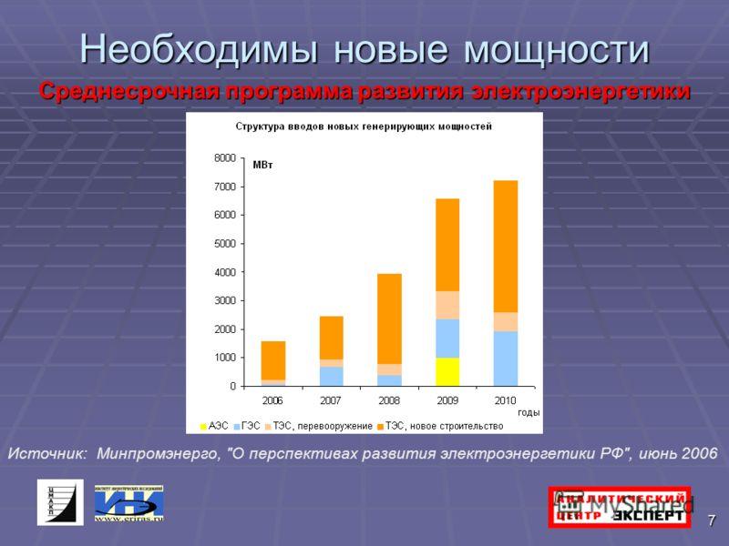 7 Необходимы новые мощности Среднесрочная программа развития электроэнергетики Источник: Минпромэнерго, О перспективах развития электроэнергетики РФ, июнь 2006