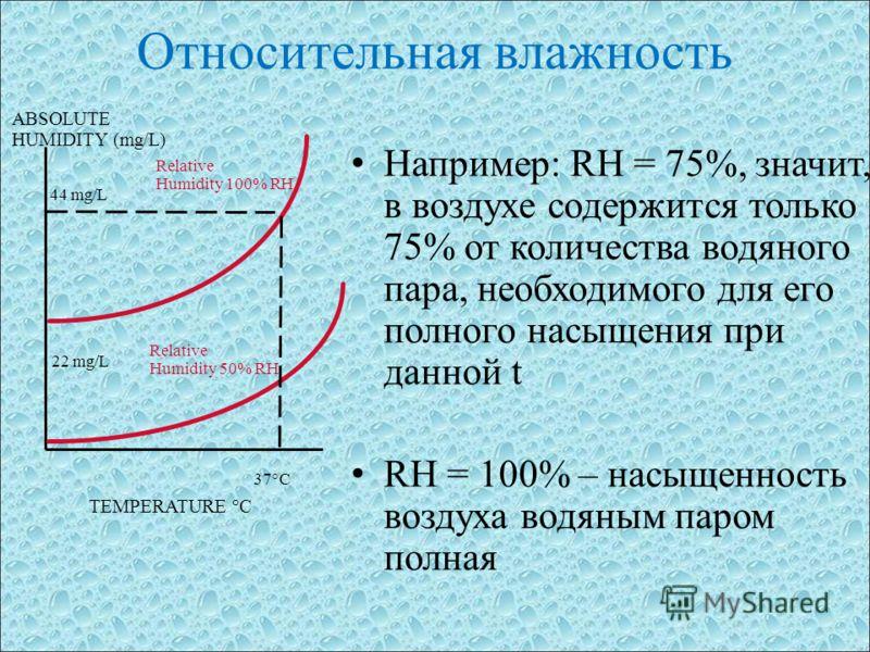 Относительная влажность Например: RH = 75%, значит, в воздухе содержится только 75% от количества водяного пара, необходимого для его полного насыщения при данной t RH = 100% – насыщенность воздуха водяным паром полная TEMPERATURE °C 37°C 22 mg/L Rel