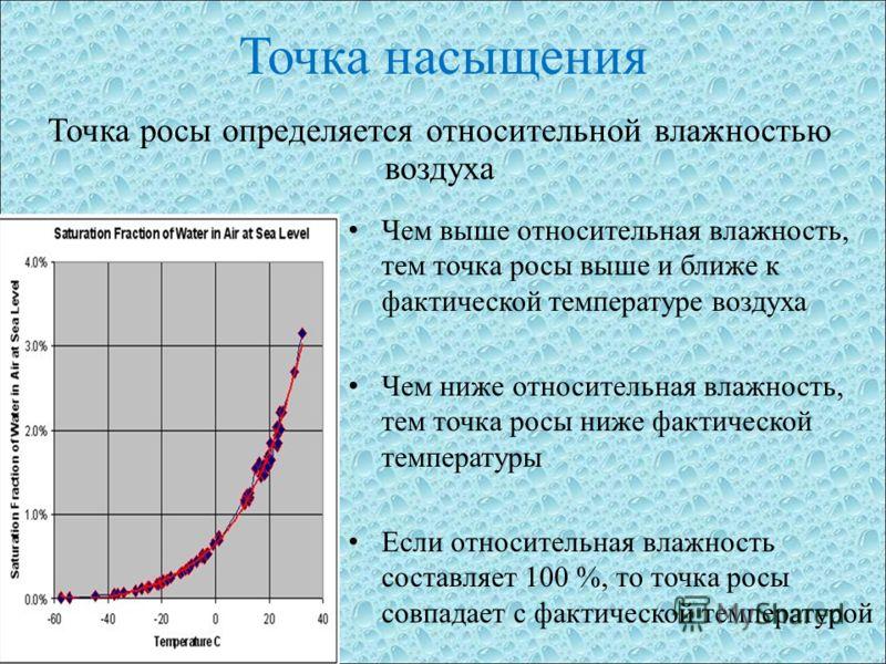 Точка насыщения Точка росы определяется относительной влажностью воздуха Чем выше относительная влажность, тем точка росы выше и ближе к фактической температуре воздуха Чем ниже относительная влажность, тем точка росы ниже фактической температуры Есл