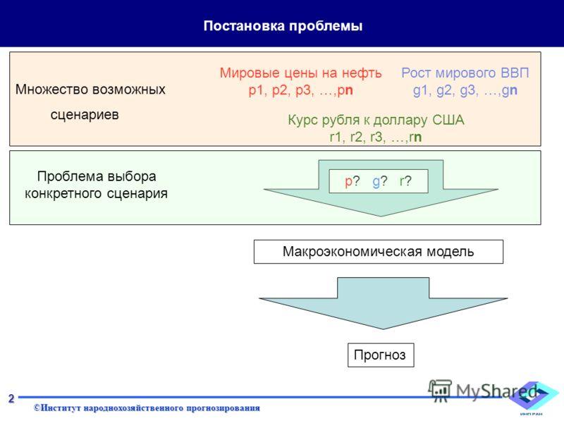 ©Институт народнохозяйственного прогнозирования 2 Постановка проблемы Макроэкономическая модель Прогноз p? g? r? Мировые цены на нефть p1, p2, p3, …,pn Рост мирового ВВП g1, g2, g3, …,gn Курс рубля к доллару США r1, r2, r3, …,rn Множество возможных с