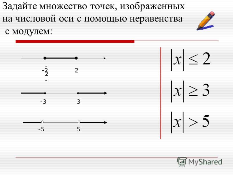 Задайте множество точек, изображенных на числовой оси с помощью неравенства с модулем: -2--2- -22 -33 -55