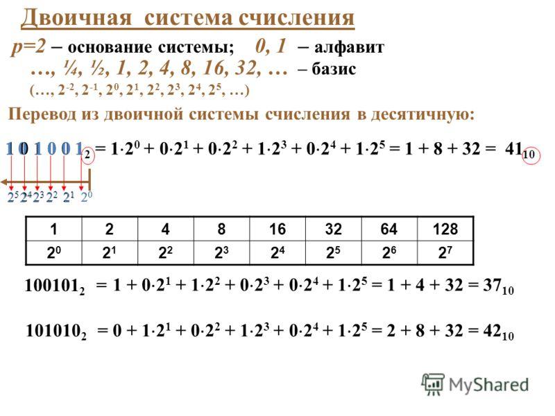 Повторение курса информатики 8 класс