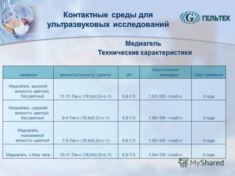 Контактные среды для ультразвуковых исследований Технические характеристики Медиагель названиевязкость(скорость сдвига)pH Акустический импеданс:Срок хранения Медиагель высокой вязкости цветной, бесцветный11-13 Па×c (16,8±0,3)×c-1)6,8-7,01,57×105 г/см