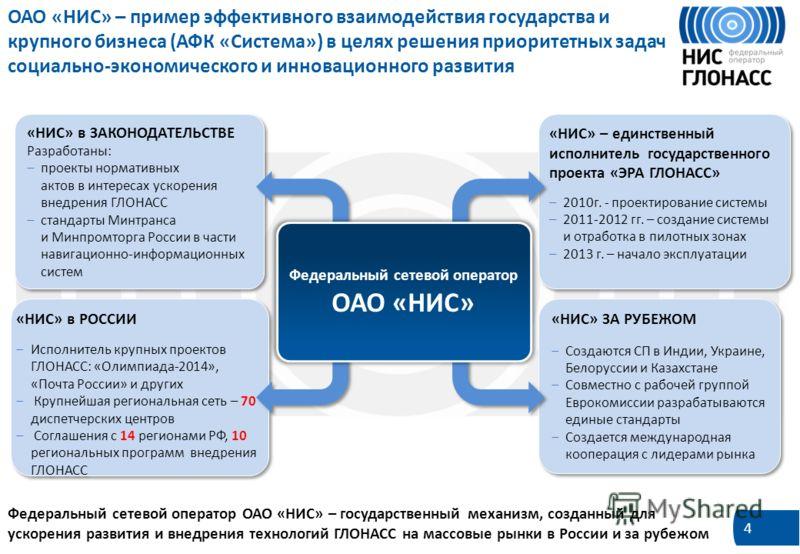 4 «НИС» в ЗАКОНОДАТЕЛЬСТВЕ Разработаны: проекты нормативных актов в интересах ускорения внедрения ГЛОНАСС стандарты Минтранса и Минпромторга России в части навигационно-информационных систем «НИС» в ЗАКОНОДАТЕЛЬСТВЕ Разработаны: проекты нормативных а