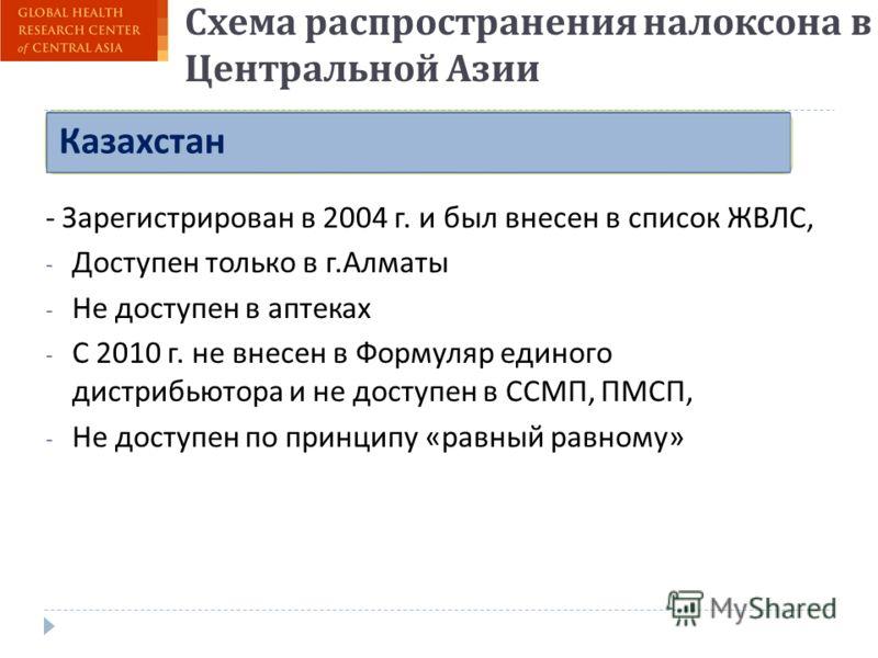 Схема распространения налоксона в Центральной Азии - Зарегистрирован в 2004 г. и был внесен в список ЖВЛС, - Доступен только в г. Алматы - Не доступен в аптеках - С 2010 г. не внесен в Формуляр единого дистрибьютора и не доступен в ССМП, ПМСП, - Не д