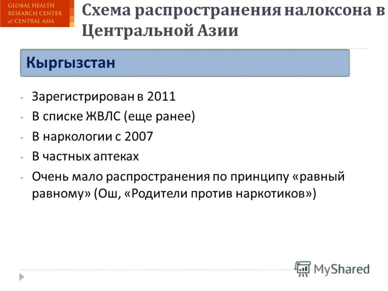 Схема распространения налоксона в Центральной Азии - Зарегистрирован в 2011 - В списке ЖВЛС ( еще ранее ) - В наркологии с 2007 - В частных аптеках - Очень мало распространения по принципу « равный равному » ( Ош, « Родители против наркотиков ») Кырг