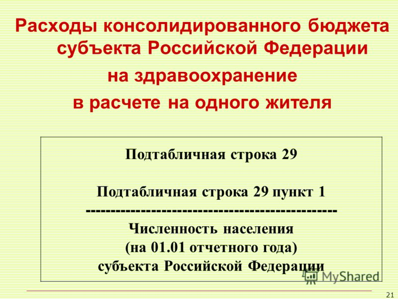 21 Расходы консолидированного бюджета субъекта Российской Федерации на здравоохранение в расчете на одного жителя Подтабличная строка 29 Подтабличная строка 29 пункт 1 ------------------------------------------------- Численность населения (на 01.01