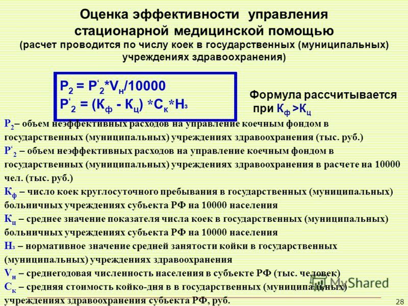 28 Оценка эффективности управления стационарной медицинской помощью (расчет проводится по числу коек в государственных (муниципальных) учреждениях здравоохранения) Формула рассчитывается при К ф >К ц Р 2 = Р 2 *V н /10000 Р 2 = (К ф - К ц ) * С к * Н