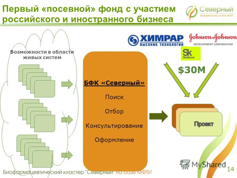 14 Первый «посевной» фонд с участием российского и иностранного бизнеса БФК «Северный» Поиск Отбор Консультирование Оформление Возможности в области живых систем $30M