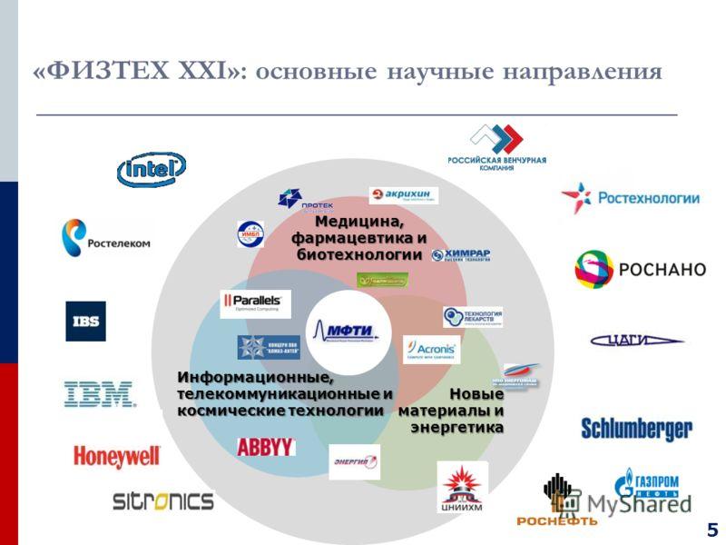 «ФИЗТЕХ XXI»: основные научные направленияНовые материалы и энергетика Информационные, телекоммуникационные и космические технологии Медицина, фармацевтика и биотехнологии 5