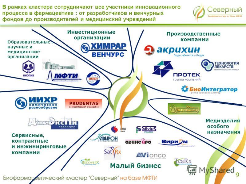 9 В рамках кластера сотрудничают все участники инновационного процесса в фармацевтике : от разработчиков и венчурных фондов до производителей и медицинский учреждений Инвестиционные организации Медизделия особого назначения Производственные компании