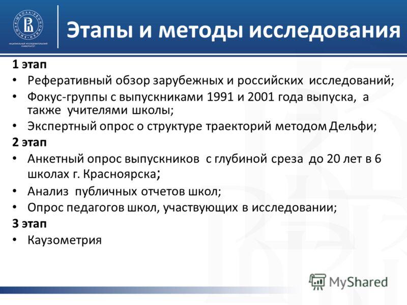 Этапы и методы исследования 1 этап Реферативный обзор зарубежных и российских исследований; Фокус-группы с выпускниками 1991 и 2001 года выпуска, а также учителями школы; Экспертный опрос о структуре траекторий методом Дельфи; 2 этап Анкетный опрос в