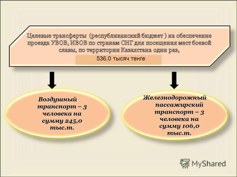 Воздушный транспорт – 3 человека на сумму 245,0 тыс.т. Железнодорожный пассажирский транспорт – 3 человека на сумму 106,0 тыс.т. 536,0 тысяч тенге