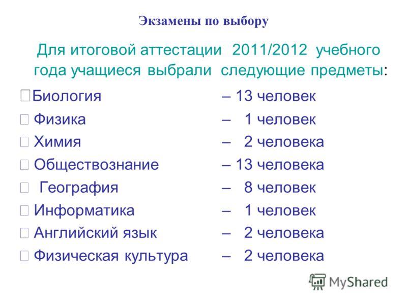 Экзамены по выбору Для итоговой аттестации 2011/2012 учебного года учащиеся выбрали следующие предметы: Биология – 13 человек Физика– 1 человек Химия – 2 человека Обществознание – 13 человека География– 8 человек Информатика– 1 человек Английский язы