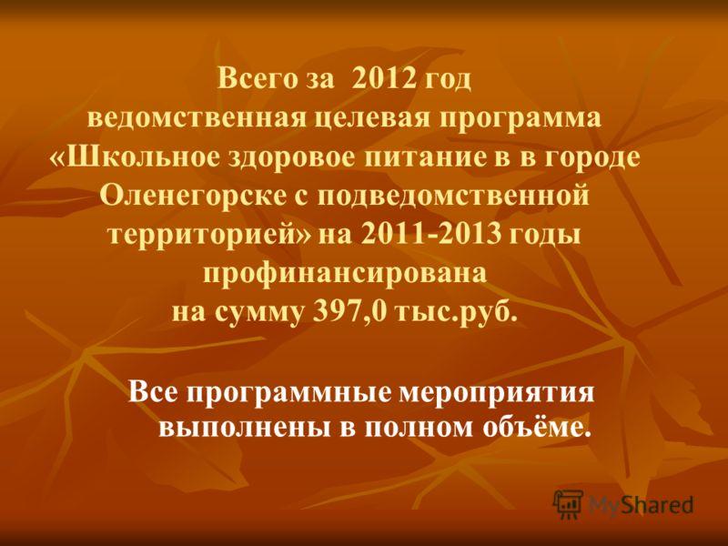 Всего за 2012 год ведомственная целевая программа «Школьное здоровое питание в в городе Оленегорске с подведомственной территорией» на 2011-2013 годы профинансирована на сумму 397,0 тыс.руб. Все программные мероприятия выполнены в полном объёме.