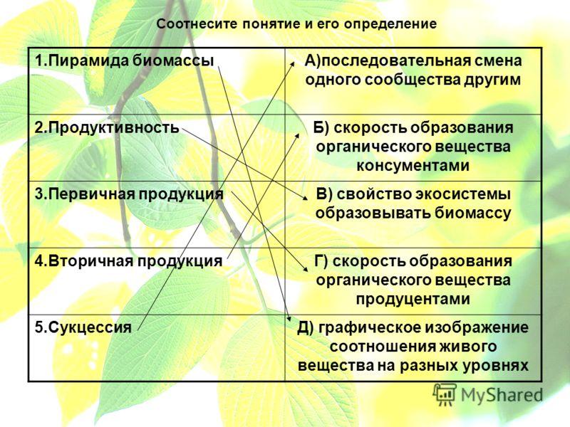 Соотнесите понятие и его определение 1.Пирамида биомассыА)последовательная смена одного сообщества другим 2.ПродуктивностьБ) скорость образования органического вещества консументами 3.Первичная продукцияВ) свойство экосистемы образовывать биомассу 4.
