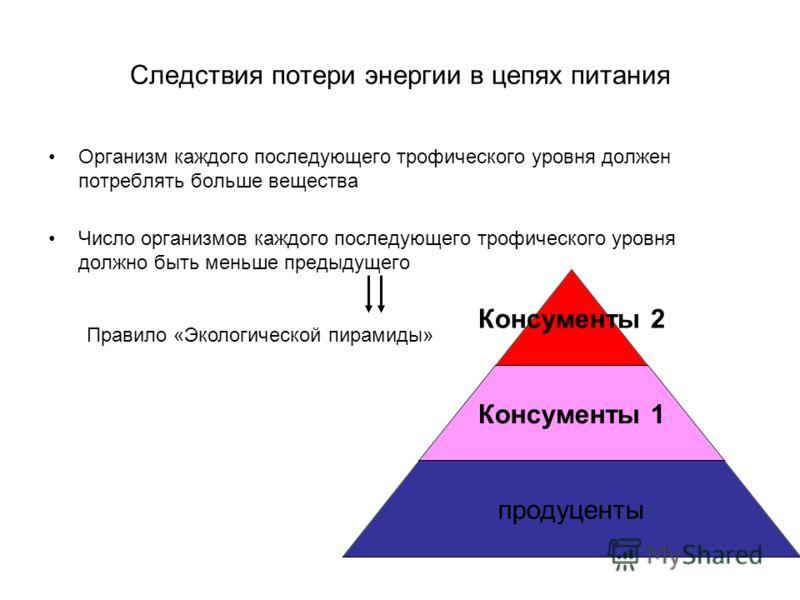 Следствия потери энергии в цепях питания Организм каждого последующего трофического уровня должен потреблять больше вещества Число организмов каждого последующего трофического уровня должно быть меньше предыдущего Правило «Экологической пирамиды» Кон