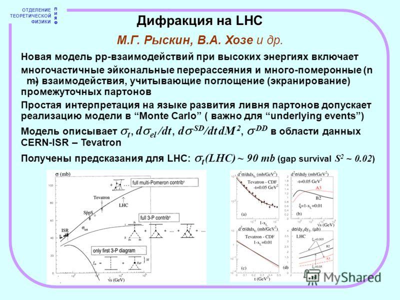 М.Г. Рыскин, В.А. Хозе и др. ОТДЕЛЕНИЕ ТЕОРЕТИЧЕСКОЙ ФИЗИКИ ПИЯФПИЯФ Дифракция на LHC Новая модель pp-взаимодействий при высоких энергиях включает многочастичные эйкональные перерассеяния и много-померонные (n- >m) взаимодействия, учитывающие поглоще