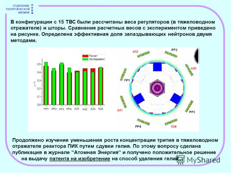 Продолжено изучение уменьшения роста концентрации трития в тяжеловодном отражателе реактора ПИК путем сдувки гелия. По этому вопросу сделана публикация в журнале Атомная Энергия и получено положительное решение Sssна выдачу патента на изобретение на
