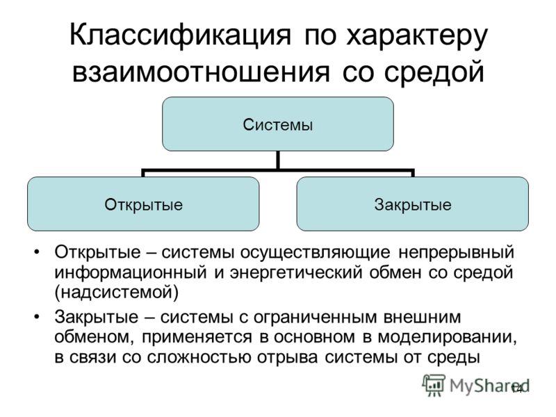 14 Классификация по характеру взаимоотношения со средой Открытые – системы осуществляющие непрерывный информационный и энергетический обмен со средой (надсистемой) Закрытые – системы с ограниченным внешним обменом, применяется в основном в моделирова