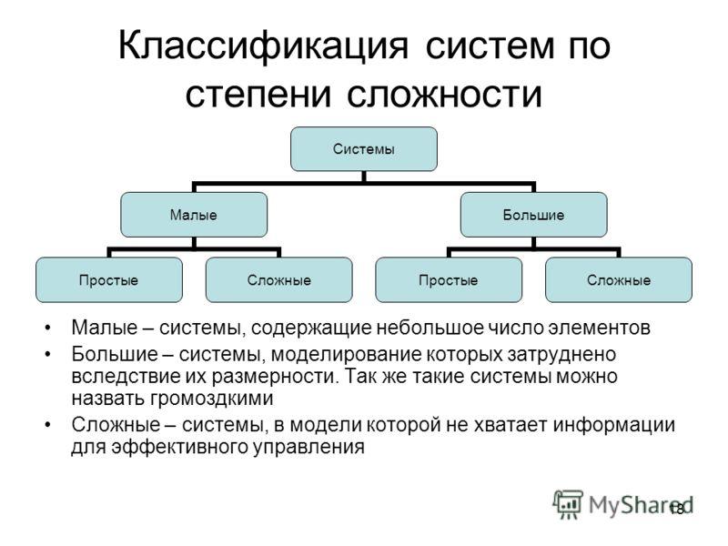 18 Классификация систем по степени сложности Малые – системы, содержащие небольшое число элементов Большие – системы, моделирование которых затруднено вследствие их размерности. Так же такие системы можно назвать громоздкими Сложные – системы, в моде