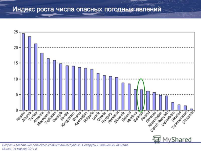 Вопросы адаптации сельского хозяйства Республики Беларусь к изменению климата Минск, 31 марта 2011 г. Индекс роста числа опасных погодных явлений
