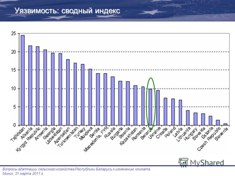 Вопросы адаптации сельского хозяйства Республики Беларусь к изменению климата Минск, 31 марта 2011 г. Уязвимость: сводный индекс