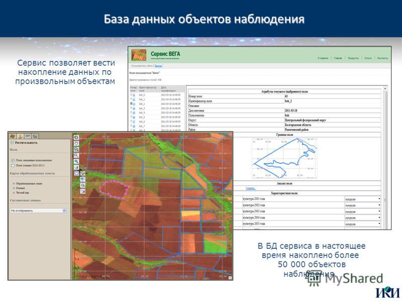 База данных объектов наблюдения В БД сервиса в настоящее время накоплено более 50 000 объектов наблюдения. Сервис позволяет вести накопление данных по произвольным объектам