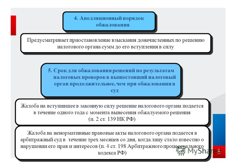 6 4. Апелляционный порядок обжалования 5. Срок для обжалования решений по результатам налоговых проверок в вышестоящий налоговый орган продолжительнее, чем при обжаловании в суд Жалоба на вступившее в законную силу решение налогового органа подается