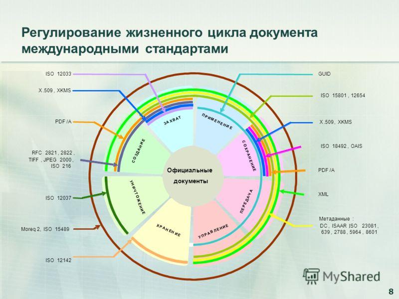 8 Регулирование жизненного цикла документа международными стандартами