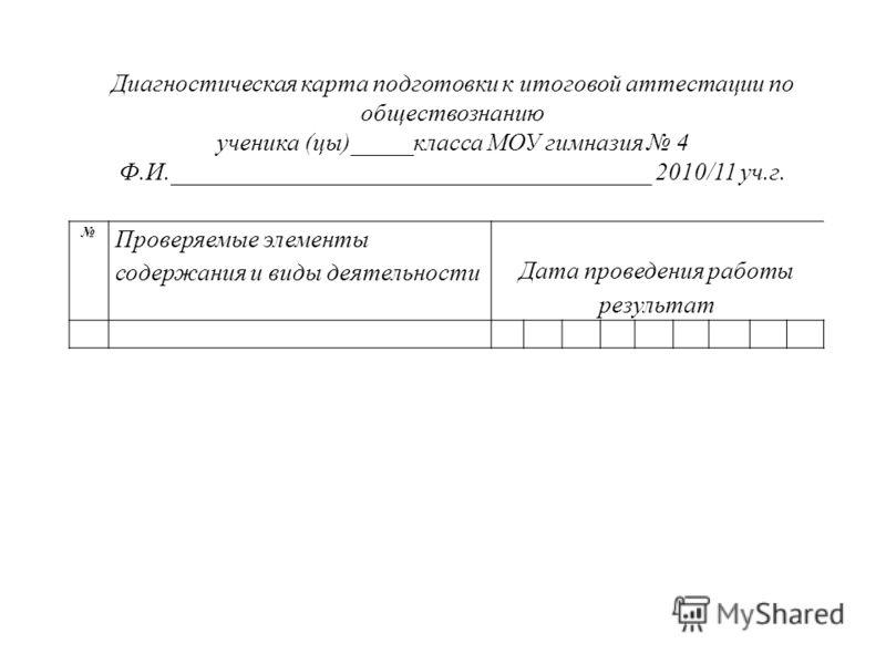Диагностическая карта подготовки к итоговой аттестации по обществознанию ученика (цы)_____класса МОУ гимназия 4 Ф.И._______________________________________ 2010/11 уч.г. Проверяемые элементы содержания и виды деятельности Дата проведения работы резул