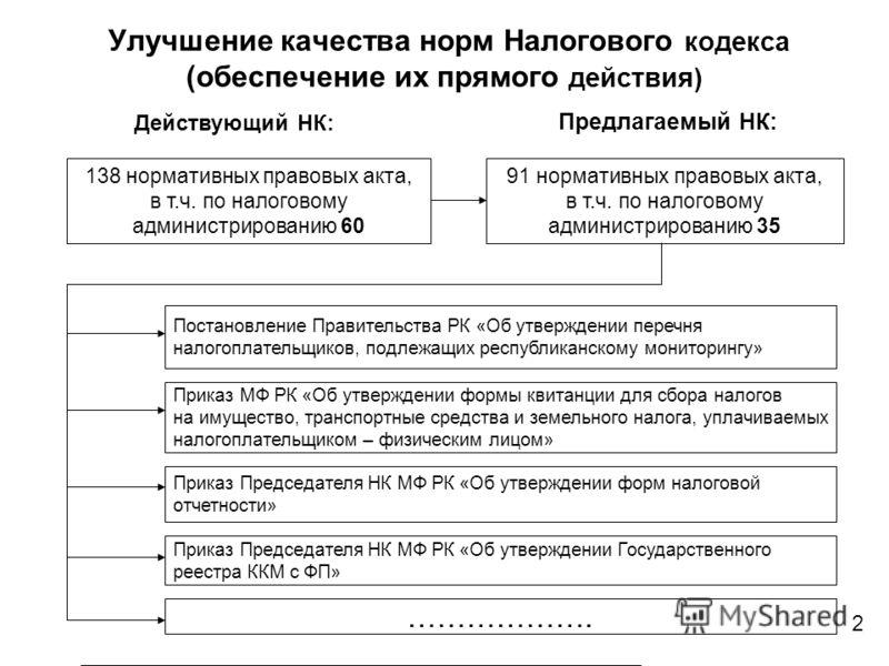 Приказ Председателя НК МФ РК «
