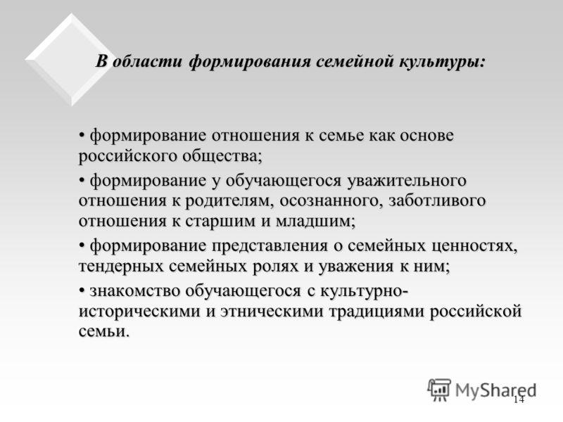 14 В области формирования семейной культуры: формирование отношения к семье как основе российского общества; формирование отношения к семье как основе российского общества; формирование у обучающегося уважительного отношения к родителям, осознанного,