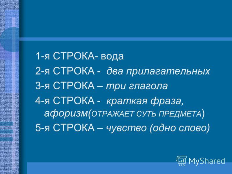 1-я СТРОКА- вода 2-я СТРОКА - два прилагательных 3-я СТРОКА – три глагола 4-я СТРОКА - краткая фраза, афоризм( ОТРАЖАЕТ СУТЬ ПРЕДМЕТА ) 5-я СТРОКА – чувство (одно слово)