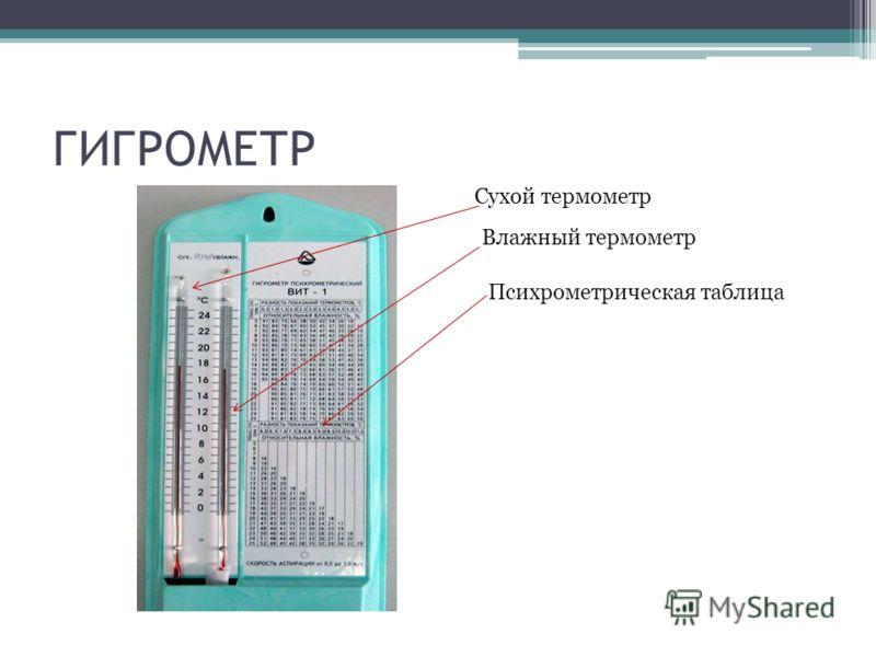 ГИГРОМЕТР Влажный термометр Сухой термометр Психрометрическая таблица