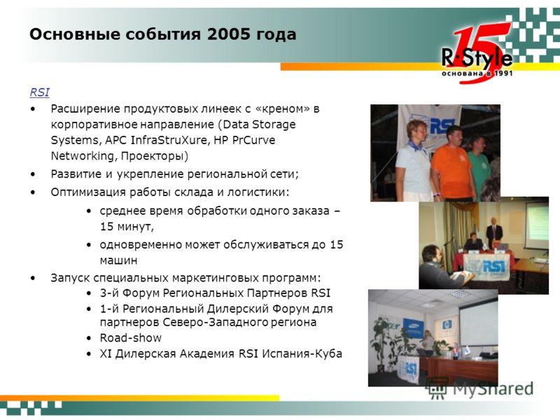 Основные события 2005 года RSI Расширение продуктовых линеек с «креном» в корпоративное направление (Data Storage Systems, APC InfraStruXure, HP PrCurve Networking, Проекторы) Развитие и укрепление региональной сети; Оптимизация работы склада и логис