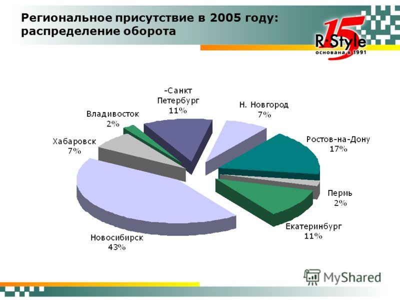 Региональное присутствие в 2005 году: распределение оборота