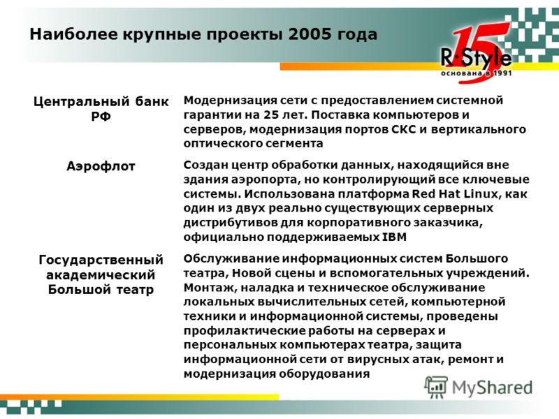 Наиболее крупные проекты 2005 года Центральный банк РФ Модернизация сети с предоставлением системной гарантии на 25 лет. Поставка компьютеров и серверов, модернизация портов СКС и вертикального оптического сегмента Аэрофлот Создан центр обработки дан