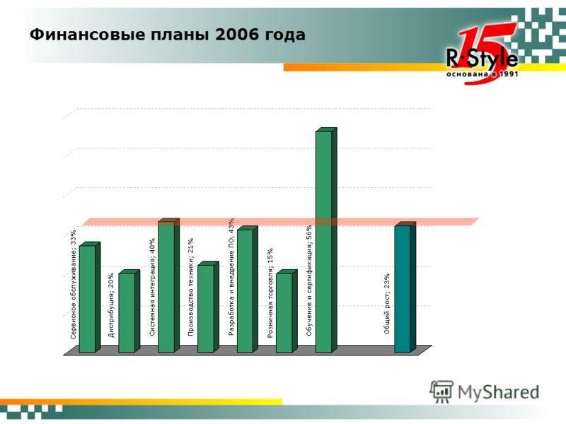 Финансовые планы 2006 года