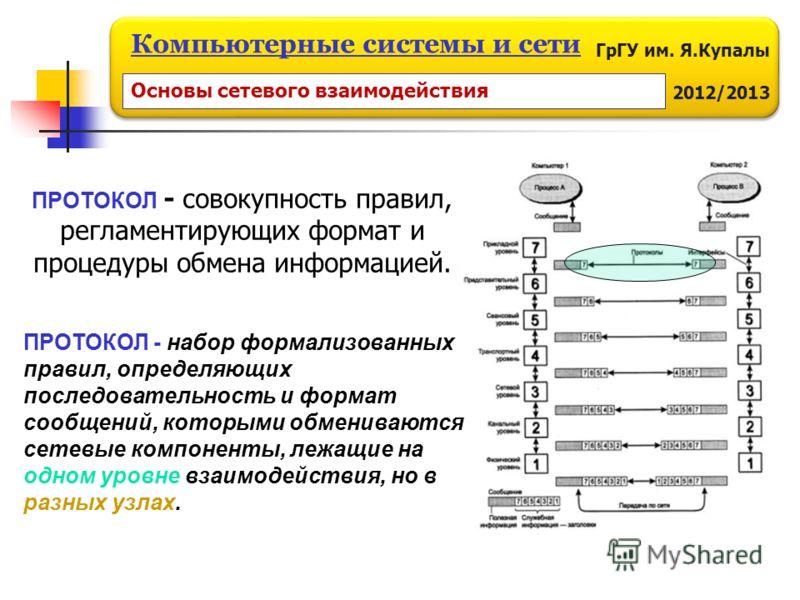 ГрГУ им. Я.Купалы 2012/2013 Компьютерные системы и сети ПРОТОКОЛ - набор формализованных правил, определяющих последовательность и формат сообщений, которыми обмениваются сетевые компоненты, лежащие на одном уровне взаимодействия, но в разных узлах.