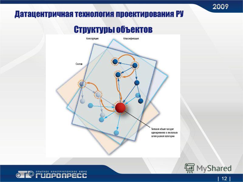 | 12 | Датацентричная технология проектирования РУ Структуры объектов