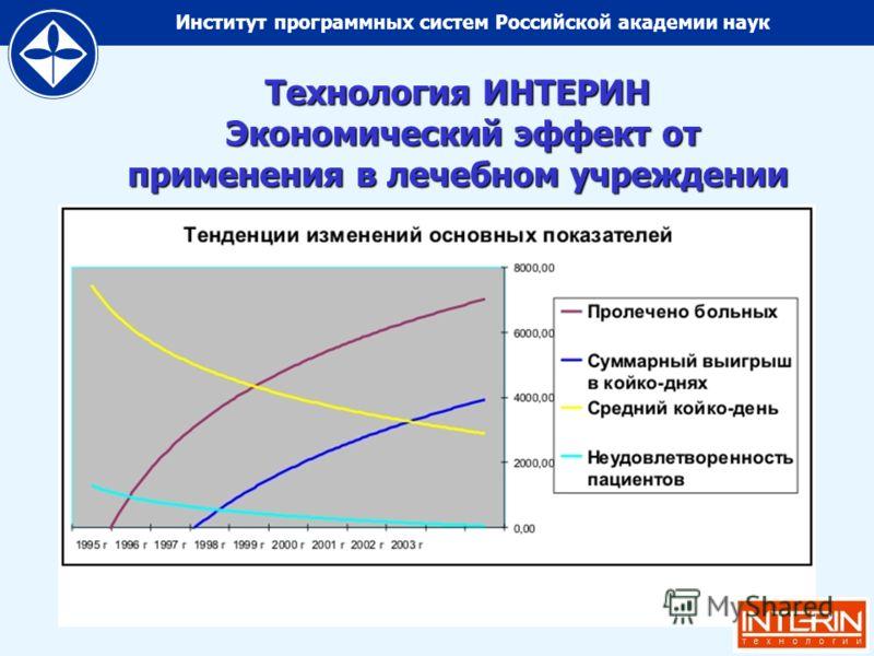 Институт программных систем Российской академии наук Технология ИНТЕРИН Экономический эффект от применения в лечебном учреждении