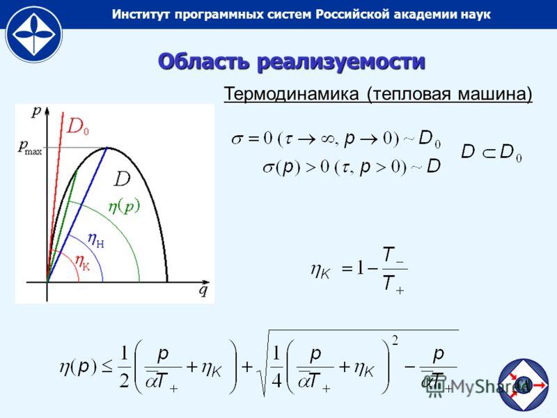 Институт программных систем Российской академии наук Область реализуемости Термодинамика (тепловая машина)