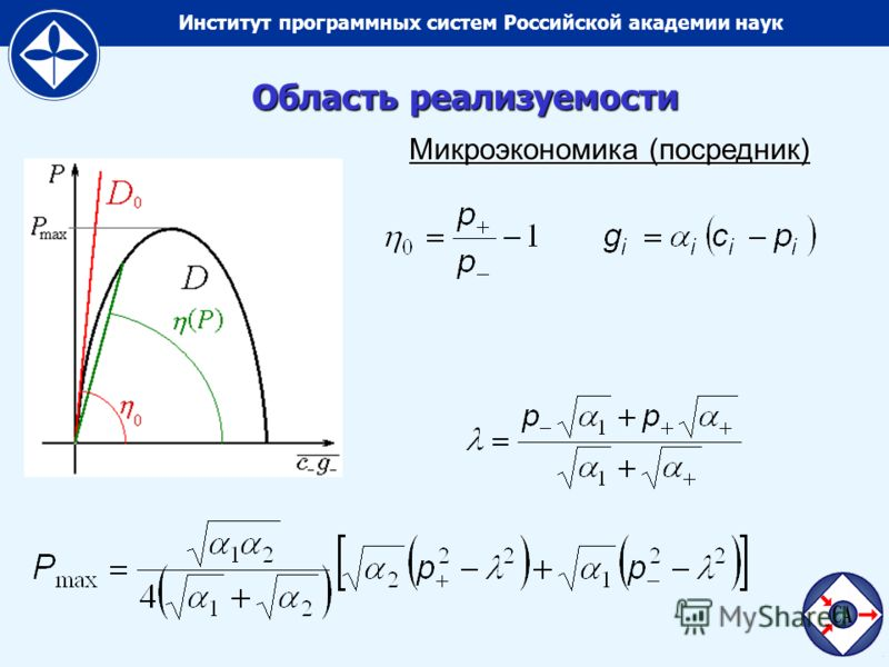 Институт программных систем Российской академии наук Область реализуемости Микроэкономика (посредник)