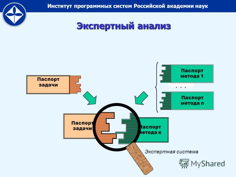 Институт программных систем Российской академии наук Экспертный анализ Паспорт задачи... Паспорт метода 1 Паспорт метода n Экспертная система Паспорт метода к Паспорт задачи