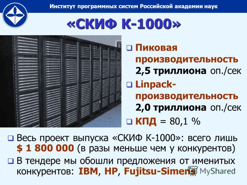 Институт программных систем Российской академии наук «СКИФ К-1000» Пиковая производительность 2,5 триллиона оп./сек Linpack- производительность 2,0 триллиона оп./сек КПД = 80,1 % Весь проект выпуска «СКИФ К-1000»: всего лишь $ 1 800 000 (в разы меньш