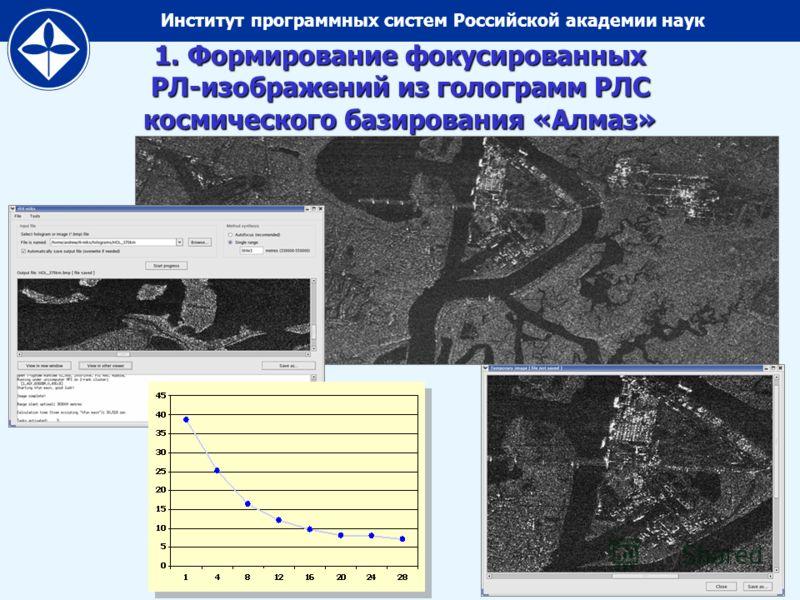 Институт программных систем Российской академии наук 1. Формирование фокусированных РЛ-изображений из голограмм РЛС космического базирования «Алмаз»