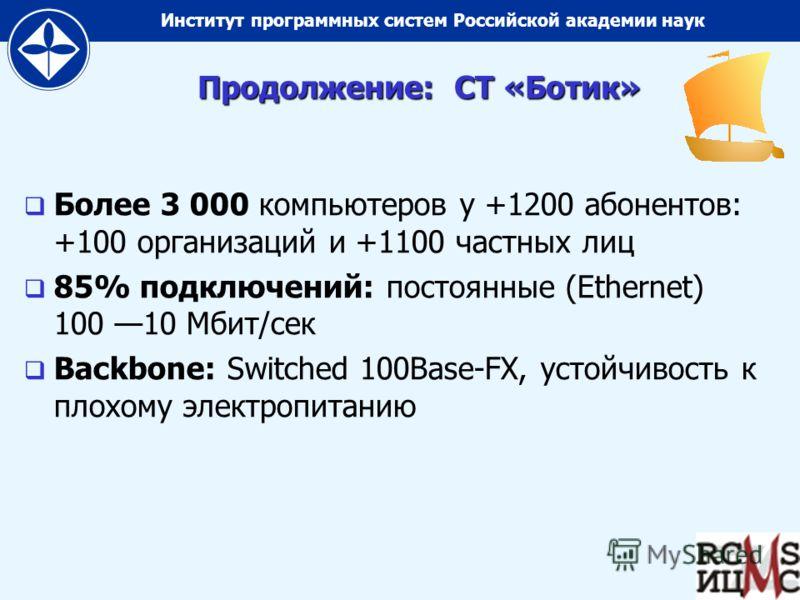 Институт программных систем Российской академии наук Продолжение: СТ «Ботик» Более 3 000 компьютеров у +1200 абонентов: +100 организаций и +1100 частных лиц 85% подключений: постоянные (Ethernet) 100 10 Мбит/сек Backbone: Switched 100Base-FX, устойчи