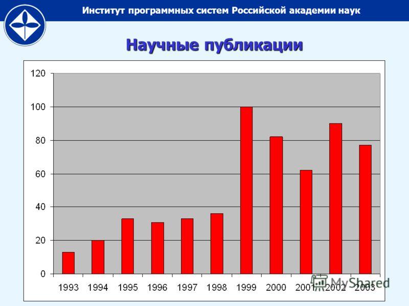 Институт программных систем Российской академии наук Научные публикации
