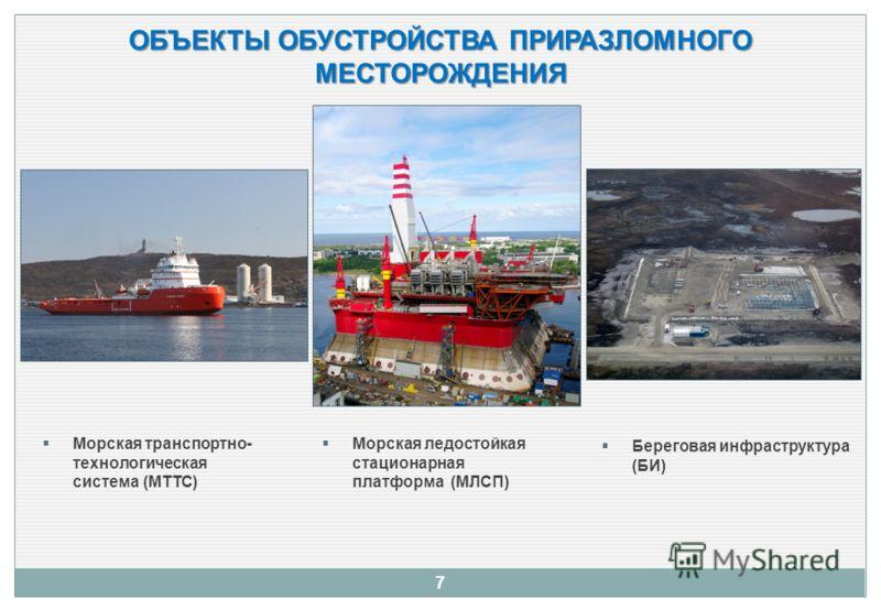 Морская ледостойкая стационарная платформа (МЛСП) ОБЪЕКТЫ ОБУСТРОЙСТВА ПРИРАЗЛОМНОГО МЕСТОРОЖДЕНИЯ Морская транспортно- технологическая система (МТТС) Береговая инфраструктура (БИ) 7